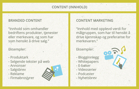 contentmarketing_mh2